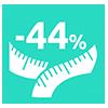 Con il 44% di grassi in meno*